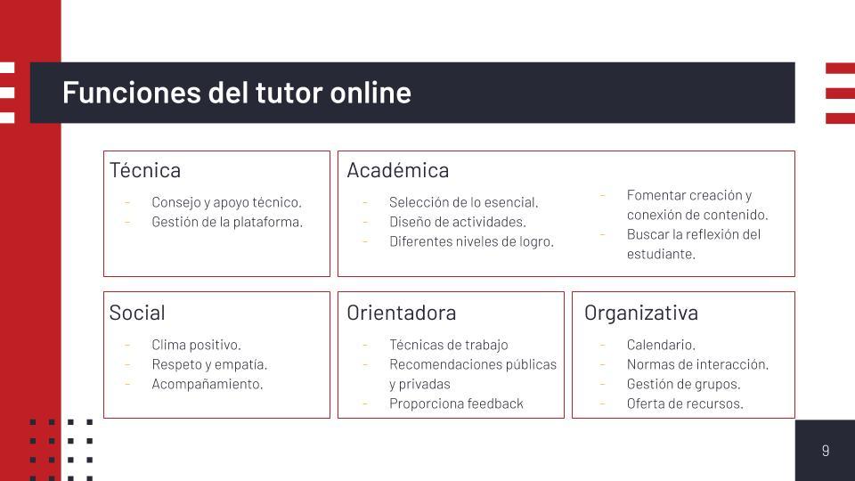 Funciones del tutor online